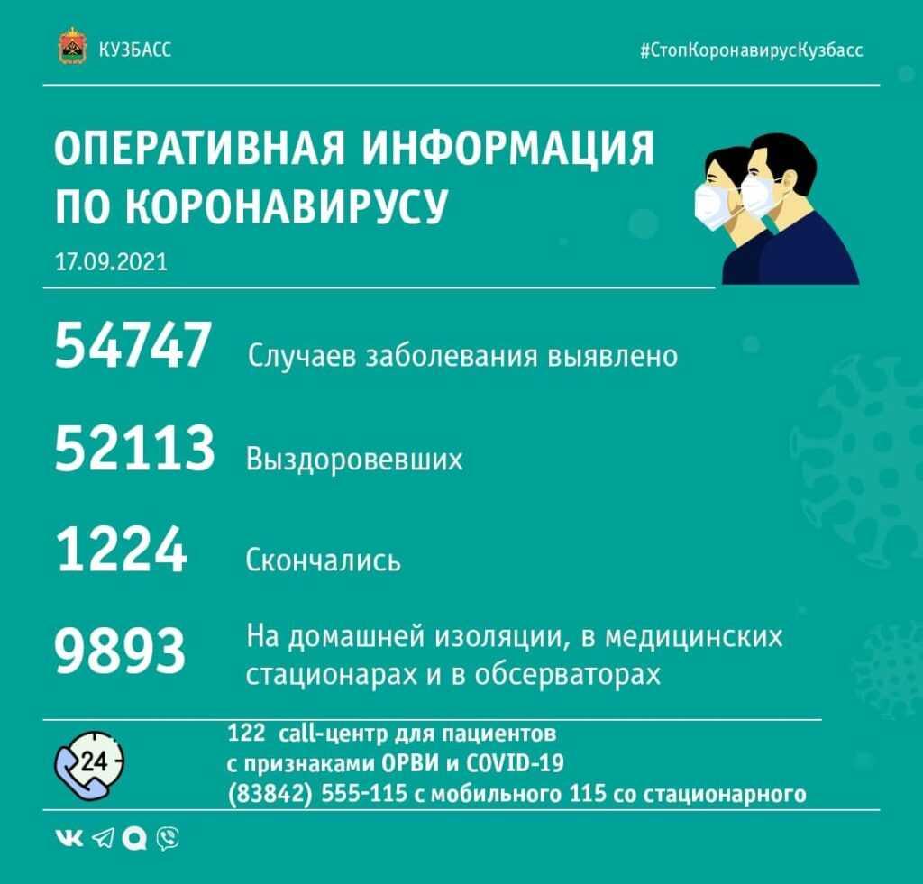 Коронавирус в Кузбассе: сводка за 17-е сентября